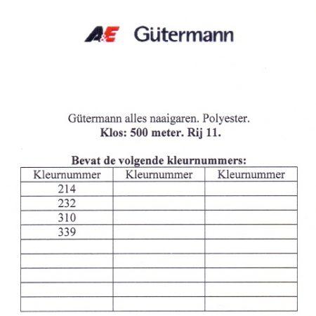 Gütermann naaigaren 500 meter. Rij 11. Naaigaren van hoge kwaliteit